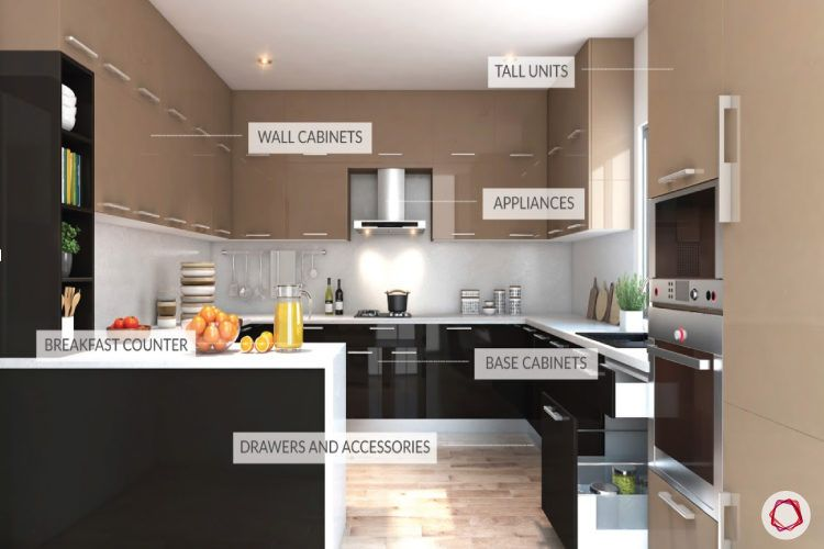 Kitchens 101 Components Of A Modular Kitchen