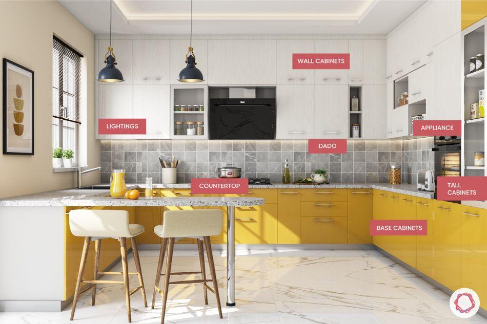 beautiful-kitchens-livspace-modular-kitchen-basic-features
