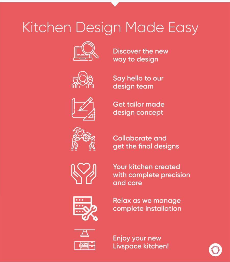 beautiful-kitchens-livspace-modular-kitchen-fastest-delivery