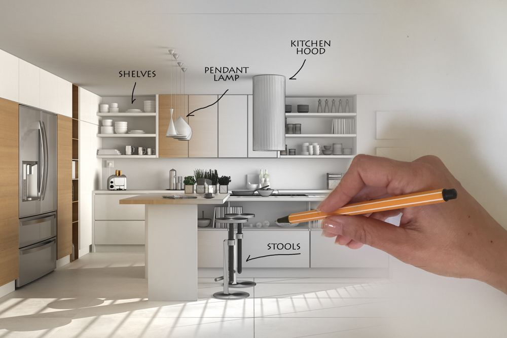 interior design-return on investment