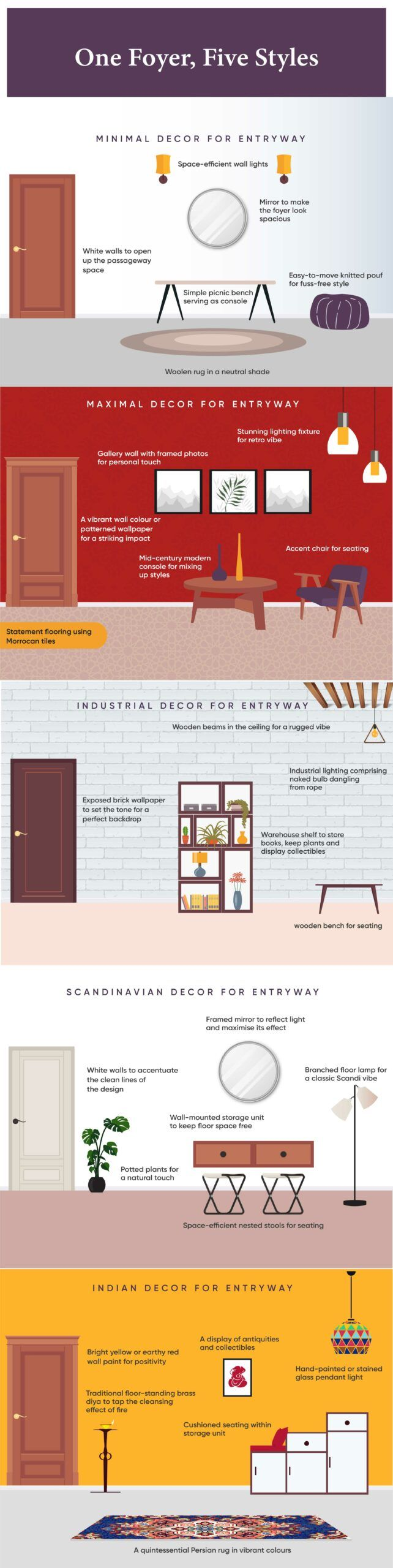 Infographic Foyer Design 0011 03 2