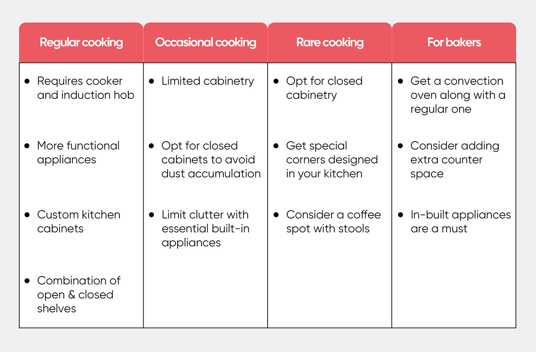 kitchen-cabinet-design-infographic