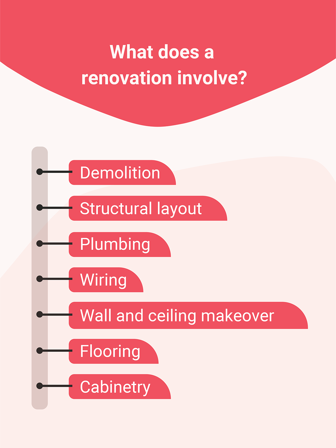 kitchen-renovation-package-infographic-work-involved